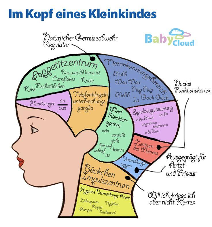 #gehirn #kind #lustige-babys #baby | Baby kind, Kinder ...