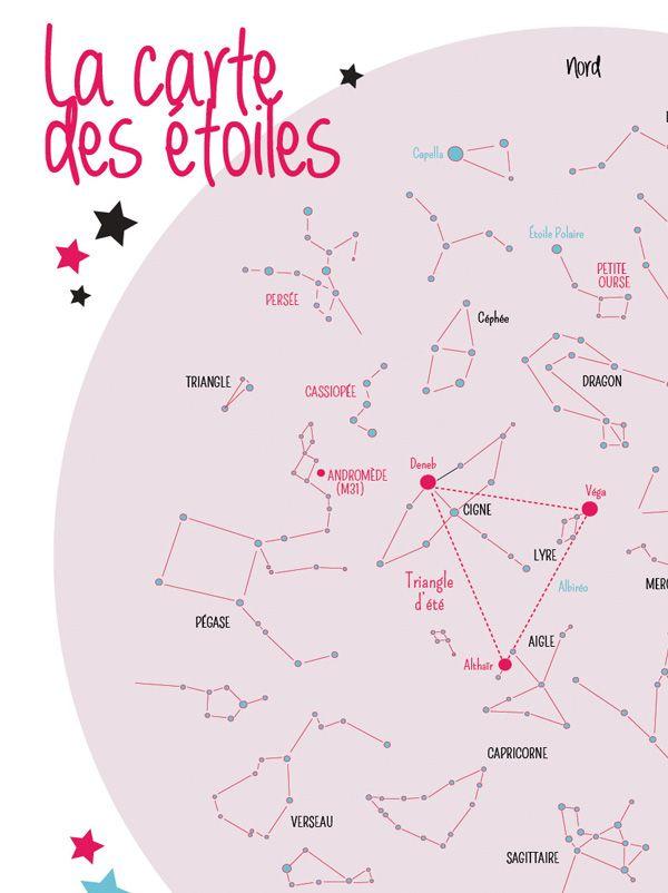 Momes vous offre cette carte du ciel étoilé ! Imprimez-la et découpez-la. Ensuite, il faut la placer au dessus de votre tête avec le Nord vers le Nord et le Sud vers le Sud. Il ne vous reste plus qu'à observer les étoiles !