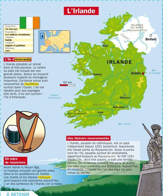 Fiche exposés : L'Irlande Plus