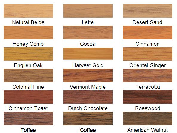 Minwax Wood Stains Chart Wood Tones Toffee Inspiration