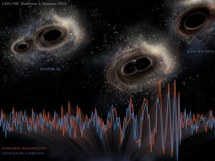 """The Epic Black Hole Gravitational-Wave Detection --""""Was It the Long-Sought Signature of Dark Matter?"""""""