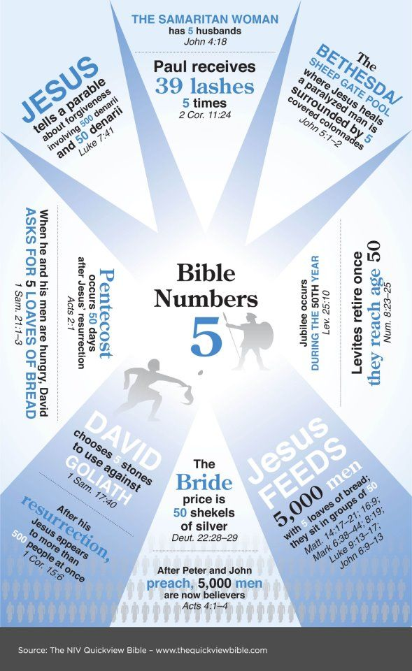 106 Best Bible Matthew Images On Pinterest Books Of Bible The