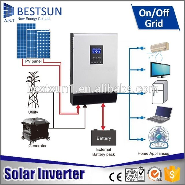 Source Bestsunoff Grid Single Phase Pure Sine Wave Power Inverter 12v 24v 48v Dc To 220v Ac 3000we 5000w Solar Panels Design Solar Panel Battery Panel Systems