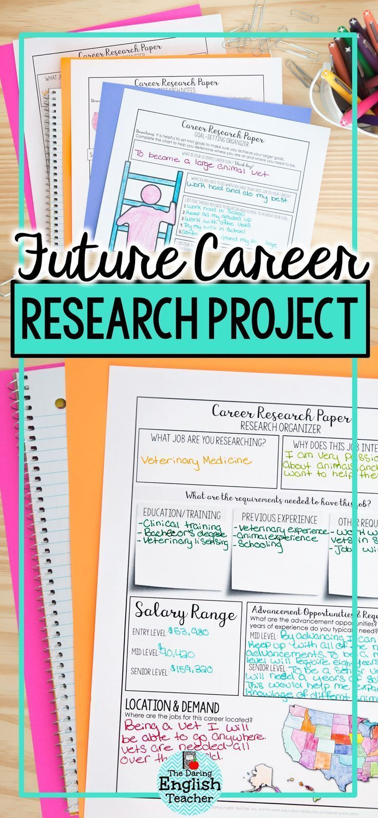 Future Career Research Project Ideal For The Middle School Ela And High School English Education Middle School High School English Classroom Middle School Ela