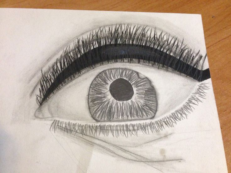 how to draw a human eye easy for biginner