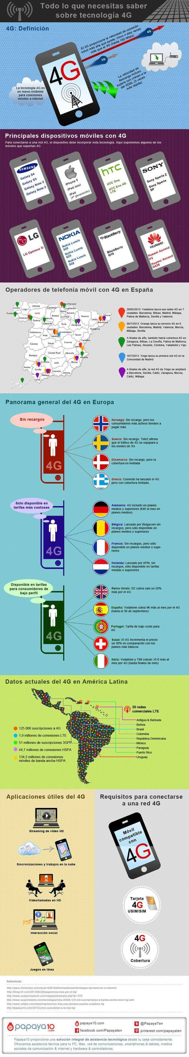 Una interesante infografía en castellano que nos enseña qué es 4G
