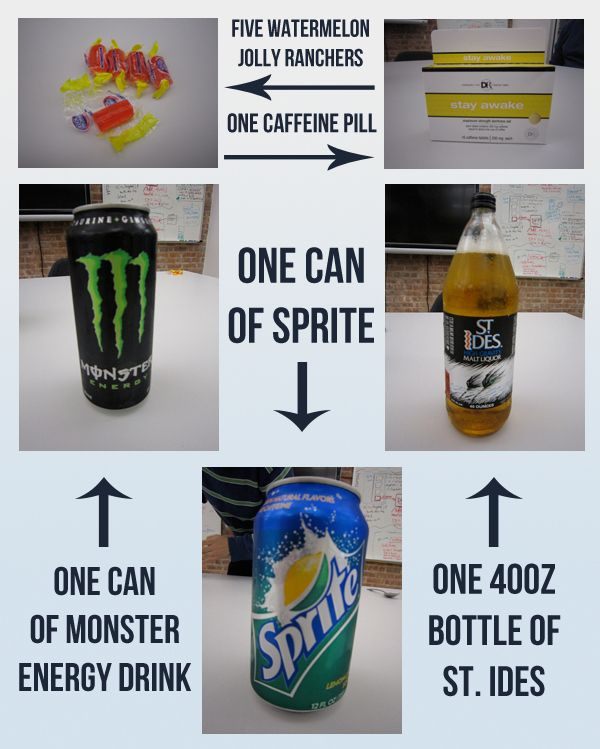 this makes me laugh .....what a bad idea...Ingredients for Homemade Four Loko
