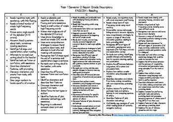 This product contains reporting grade descriptors for Year 1, Semester 2. These have been developed using the Australian Curriculum (version 8.2).This file contains reporting grade descriptors for: Reading Writing Speaking and Listening Number Measurement and Geometry Probability & StatisticsHow I use them:* Print a copy for each child.* Place each childs name at the top.* For each student, go through and highlight all the things that that student has achieved.* You can now see which grad...