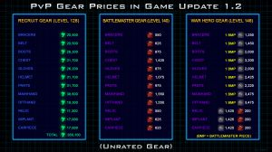 SWTOR » PvP Gear Prices Cheatsheet for 1.2