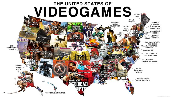 United states of video games