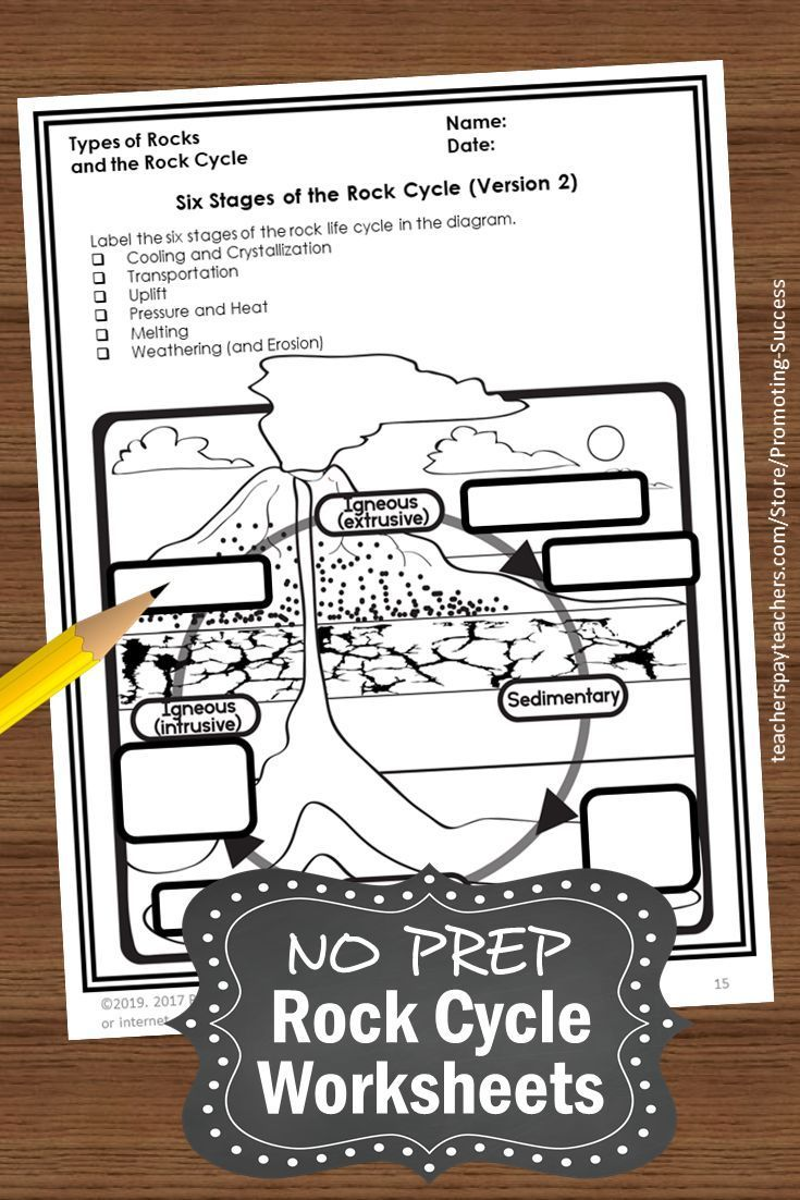 The Rock Cycle Worksheets Types Of Rocks Activities Vocabulary Rock Cycle Activity Rock Cycle Rock Types