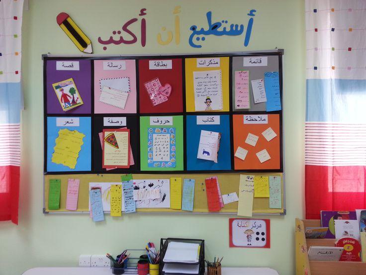 لوحة من تنفيذي توضح للأطفال المجالات التي يمكنهم الكتابة فيها