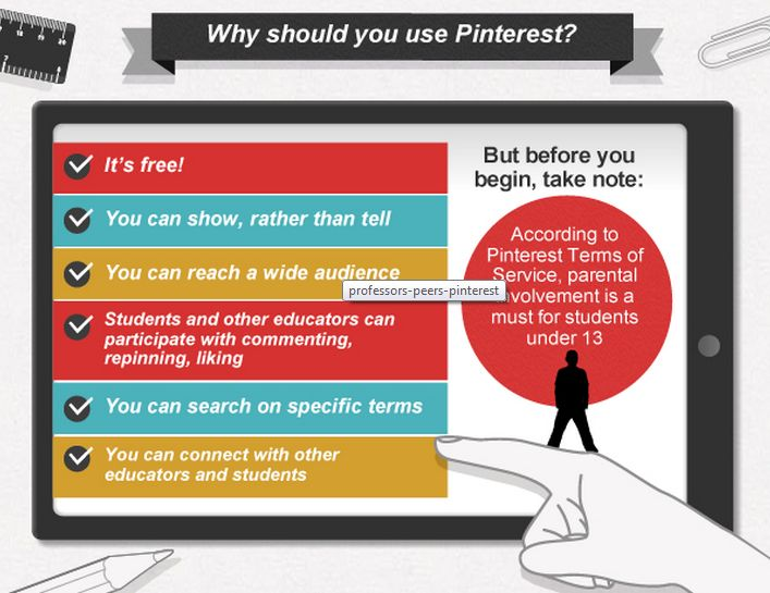 Using Pinterest in the Classroom #edtech | Technology Enhanced Learning Blog