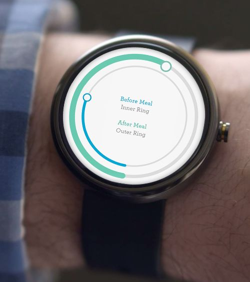 Android Wear Diabetes Monitor #wearable #smart #watch #mobile #ui #ux #design via http://pinterest.com/alextcsung/