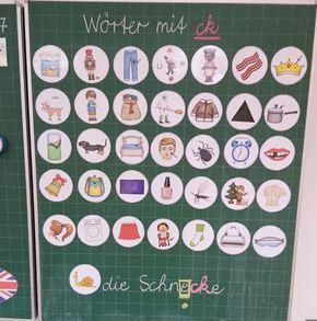 Bildkarten zu Rechtschreibfällen (Teil 1) Für den Deutschunterricht habe ich mir angewöhnt, zu den bekanntesten Rechtschreibfällen Bildkar...
