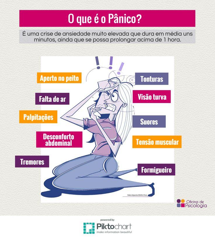 Quais são os sintomas habituais num ataque de pânico?