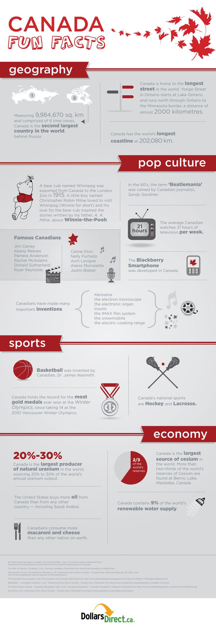#Canada Fun #Facts #infographic