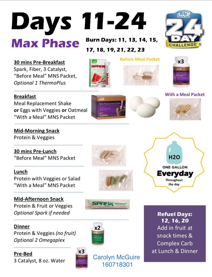 AdvoCare 24DC Max Phase. Fiber is optional but I like to addition in most days.