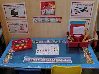 find this pin and more on preschool writing center ideas by mksavina