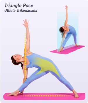 17 best images about yoga on pinterest  yoga poses yoga