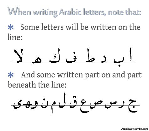 #Arabic This might look unimportant or not needed to be noted but it is, learning everything the right way from the very beginning will prevent you from going back and forth. So, this Video will show you letters being pronounced and written the right way.