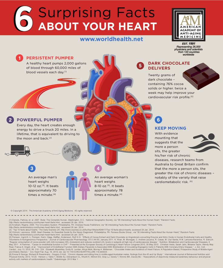 Heart Health Tips - Learn more helpful tips on how to cure heartburn and acid reflux naturally at HeartSensei.com