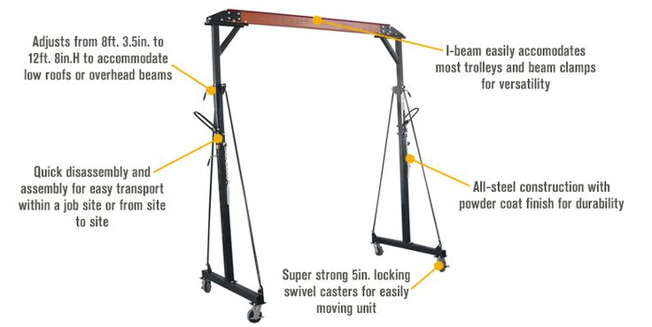 Features for Northern Industrial Adjustable Portable Gantry Crane — 3,000-Lb. Capacity