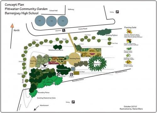 Pittwater Community Garden Website