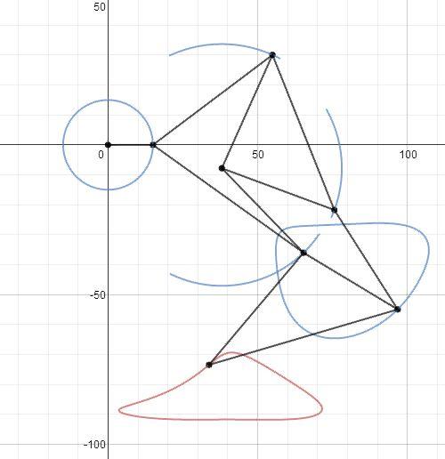 hyrodium: Linkage mechanism of Theo Jasen's STRANDBEEST. I made this animation by Desmos Graphing Calculator: https://www.desmos.com/calculator/mdu2gcws6w