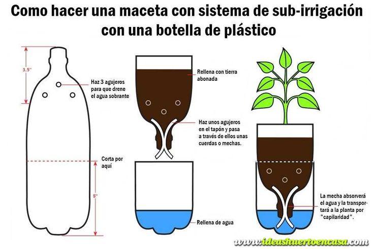 como hacer una maceta con sistema de sub-irrigación con una botella de plástico