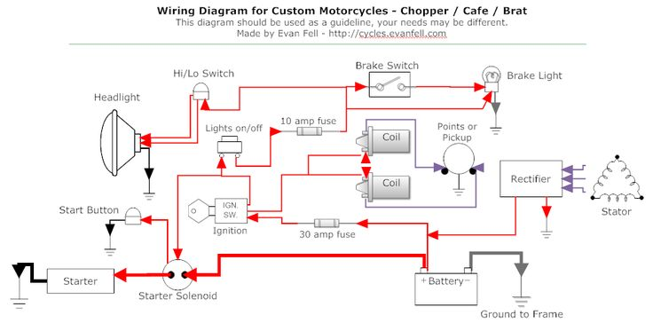 simple motorcycle wiring diagram for choppers and cafe racers evan rh pinterest com simple bobber wiring diagram Basic Headlight Wiring Diagram