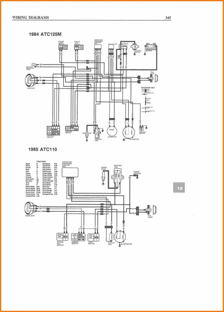 5 Tao 125 Atv Wiring Diagram Cable In in 2020 (With images