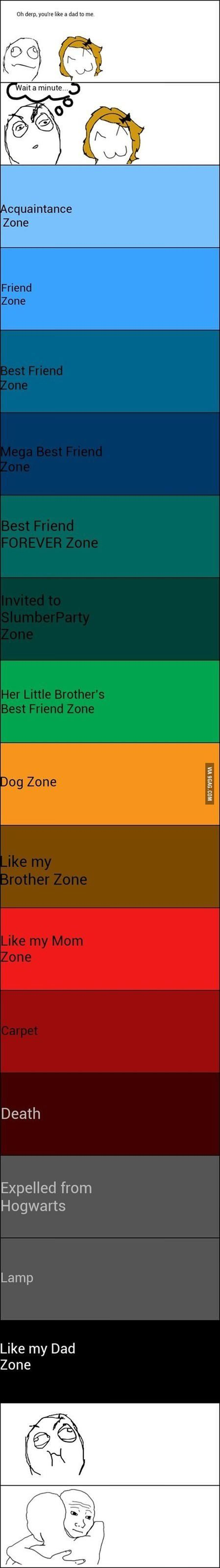 Signs your in the friend zone