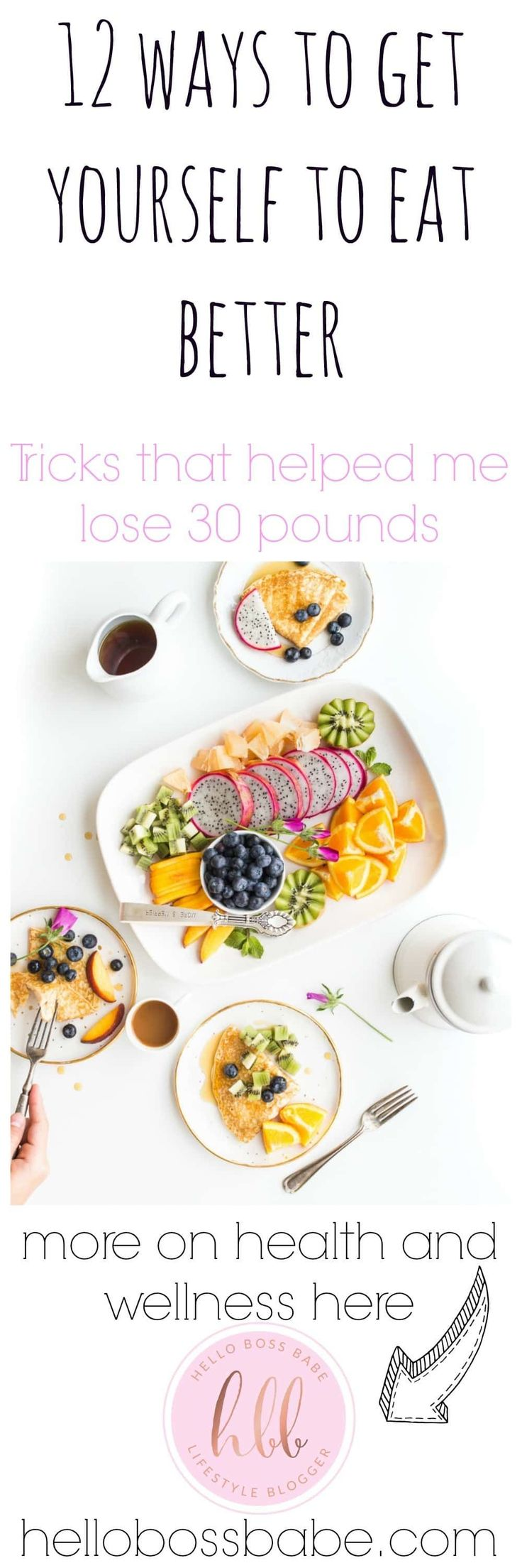 Healthy Eating Tips and Tricks ·