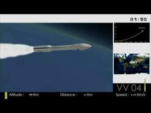 IXV Avion spatial européen décollage de Kourou Guyane du prototype IXV d...