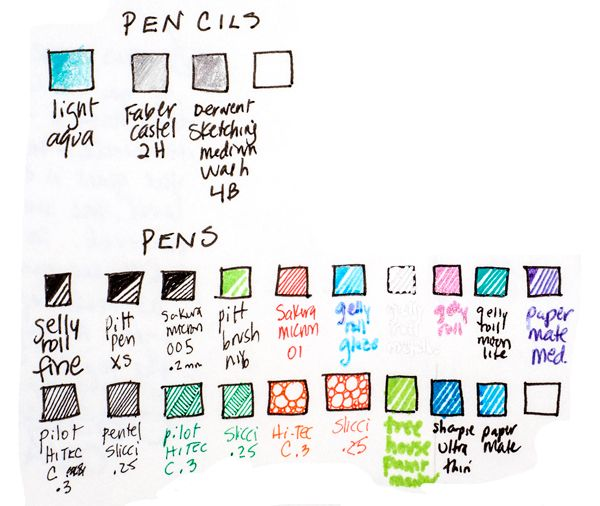 """Daily Paper Prompt #35: Markers, Pens &Pencils - creative prompts  Today's prompt is to document the lines that you can make with your artsy pens and pencils. Using a black marker, make a grid or a few rows of boxes and draw sample lines in the box, then note the exact name of the marker, pen or type of pencil. The purpose here is NOT to document the color palette {that's actually DPP #33} but rather the """"type"""" of lines. Thickness, opacity, how much the marker bleeds, etc."""