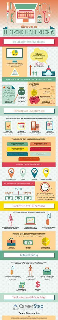 Las 25+ mejores ideas sobre Administrative assistant training en - personal assistant job description
