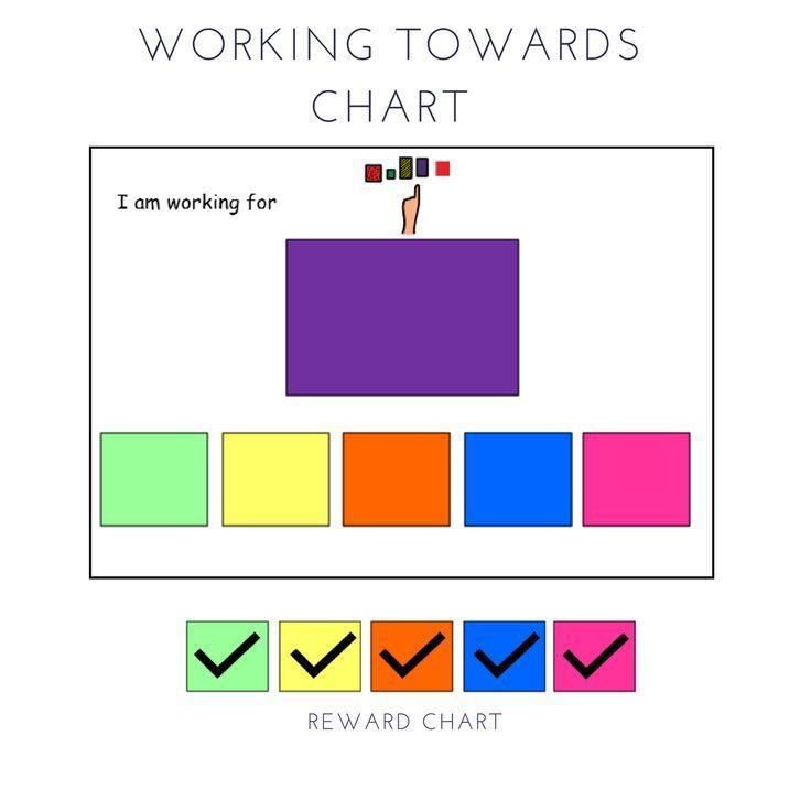 The 25+ best Printable reward charts ideas on Pinterest Reward - blank reward chart