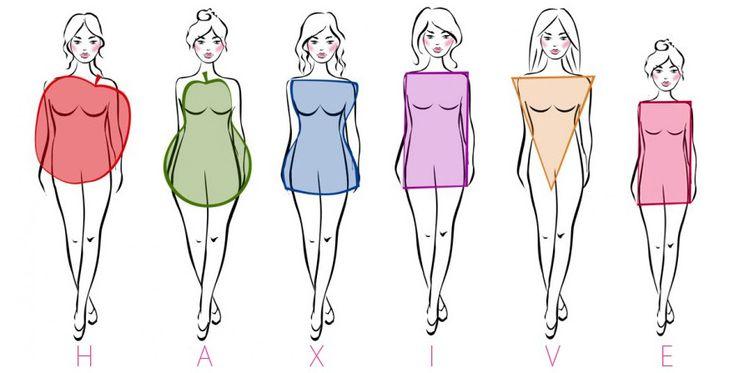 Jak wykonać prawidłowy szablon odzieżowy