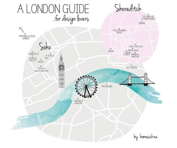 A LONDON GUIDE FOR DESIGN LOVERS
