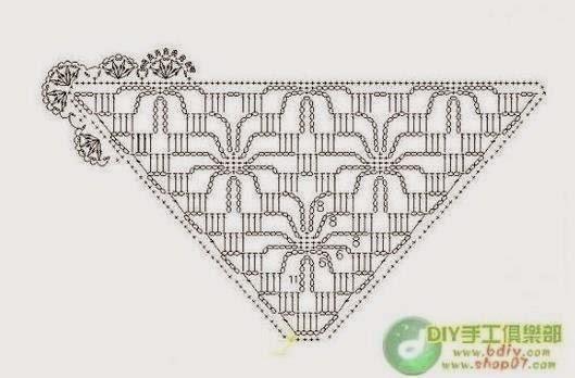 5 modelos de chales tejidos a crochet