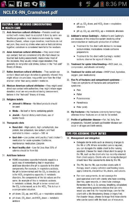what are the best study materials for the NCLEX-RN ...