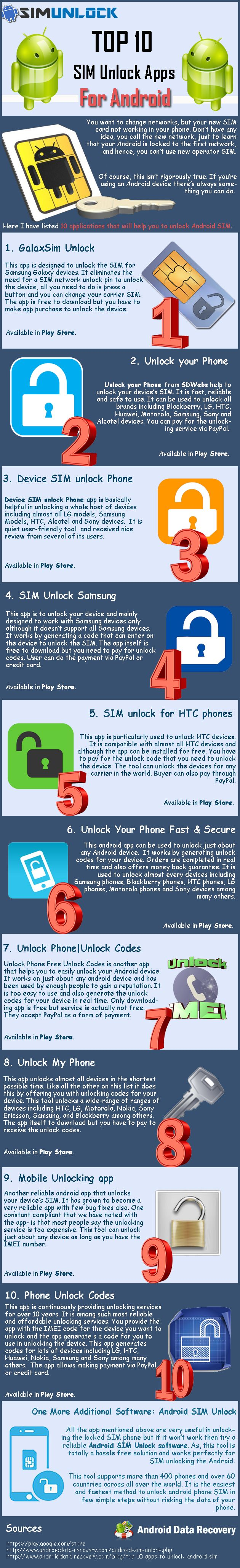 InfographicTop10AndroidSIMUnlockAPK Sims