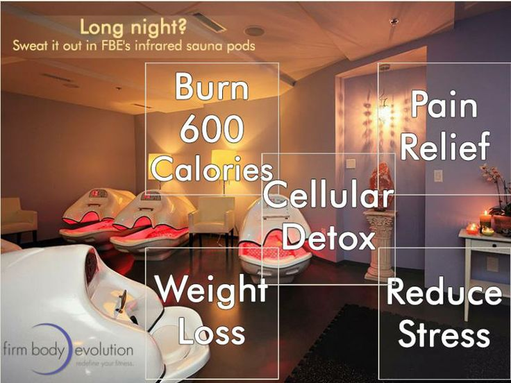 Metabolic weight loss center cary nc image 2