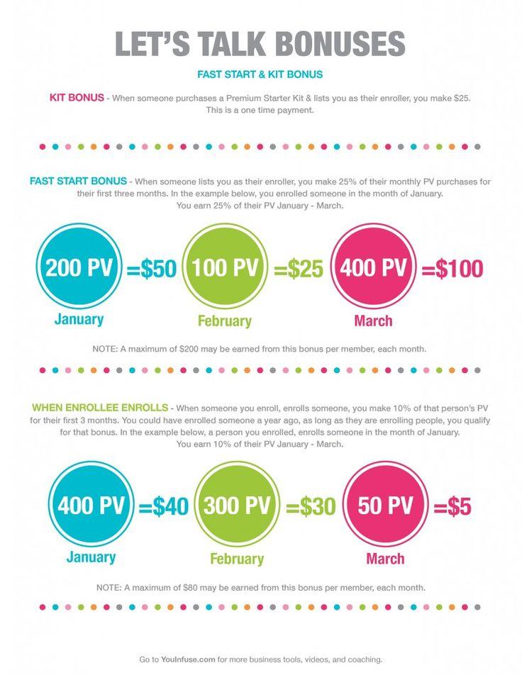 31 Dental Marketing Ideas the Pros Use
