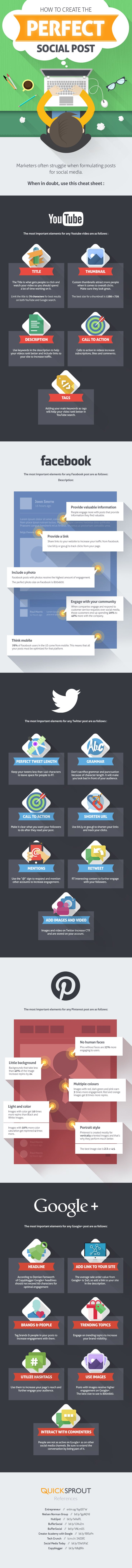 How to Create the Perfect Post for Social Media Channels #infographic #cheatsheet