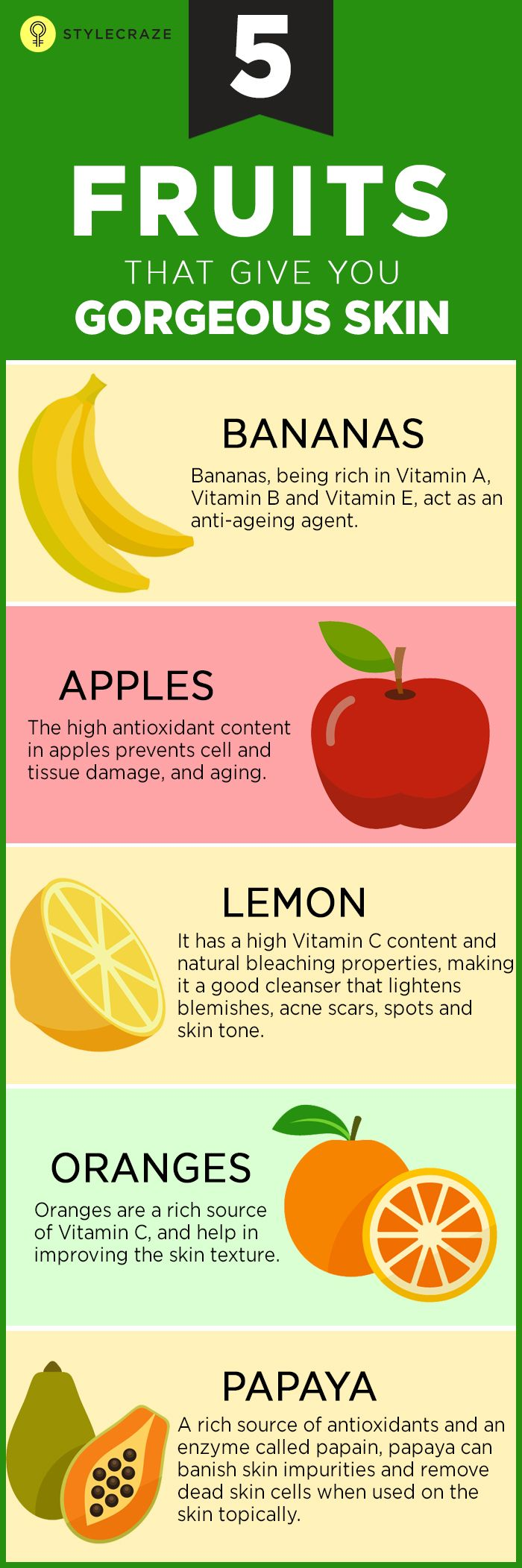 Simple lifestyle changes like incorporating fruits in your daily diet can give you glowing skin. Fruits help with Clear complexion; Skin rejuvenation,