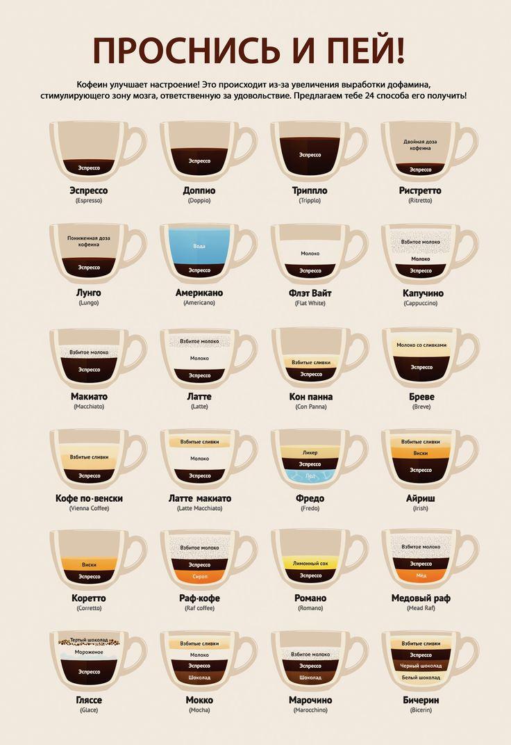 Проснись и пей! Кофе.