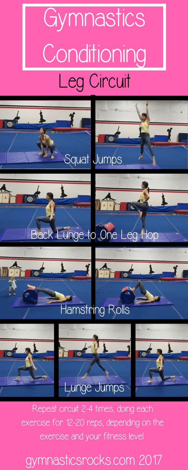 Hey Gymnastics Fans! I'm sharing another conditioning post today because conditioning is hands-down one of my favourite aspects of gymnastics. And it's something that can benefit gymnas…