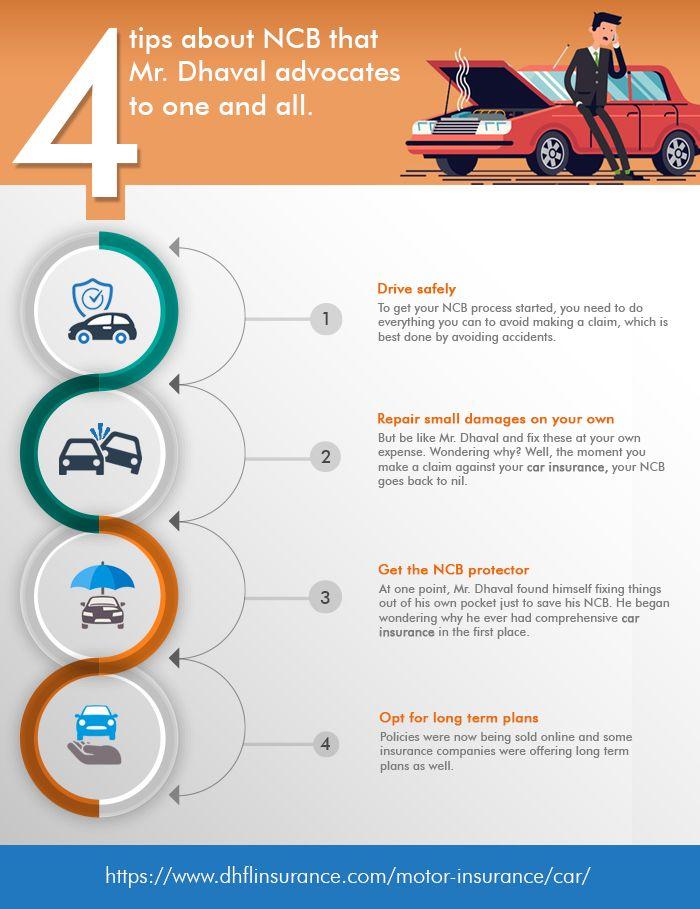 Progressive Car Insurance Quotes Online Auto Insurance Autos